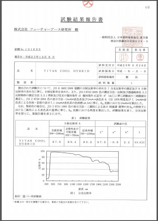 日本塗料検査協会、遮熱塗料試験報告書、日射反射率、