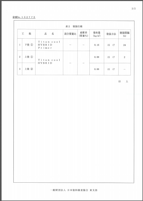 試験結果報告書2-2